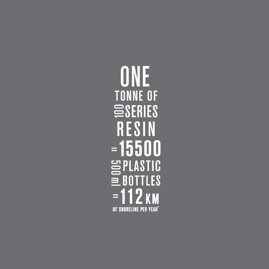 NCS4650 Plastic Fact Diagram Grey 6 Copy 1024x1024